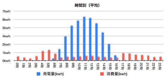 solaract201310-3