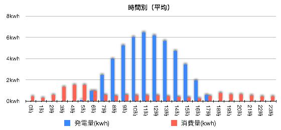 Solaract201406 5