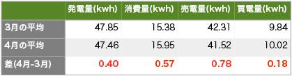 Solaract201407 6