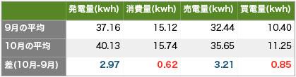 Solaract201410 5