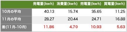 Solaract201411 6