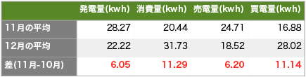 Solaract201412 5