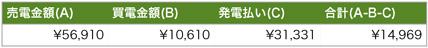 Solaract201505 1