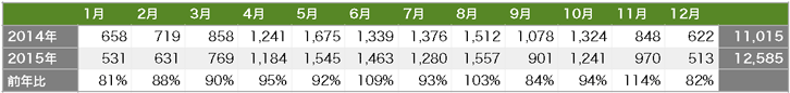 Solaract201512 05